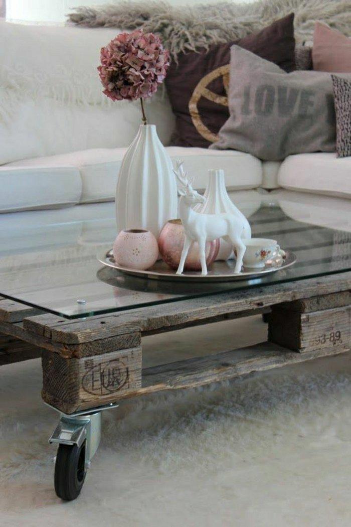 Fabriquer Une Table Basse Style Industriel ~ Transformer Une Palette En Table Basse Design Industriel Table Basse