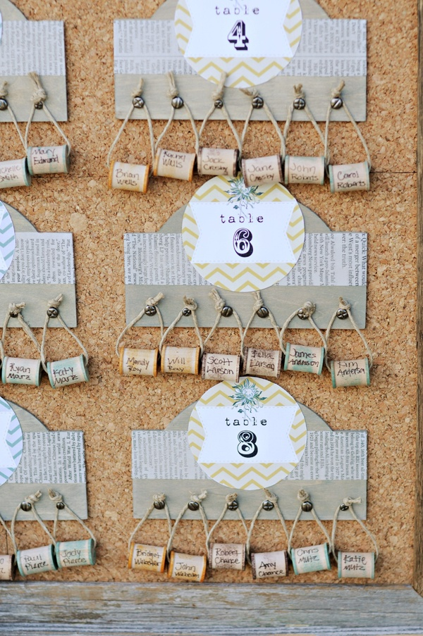 Idee Decoration Mariage Wich