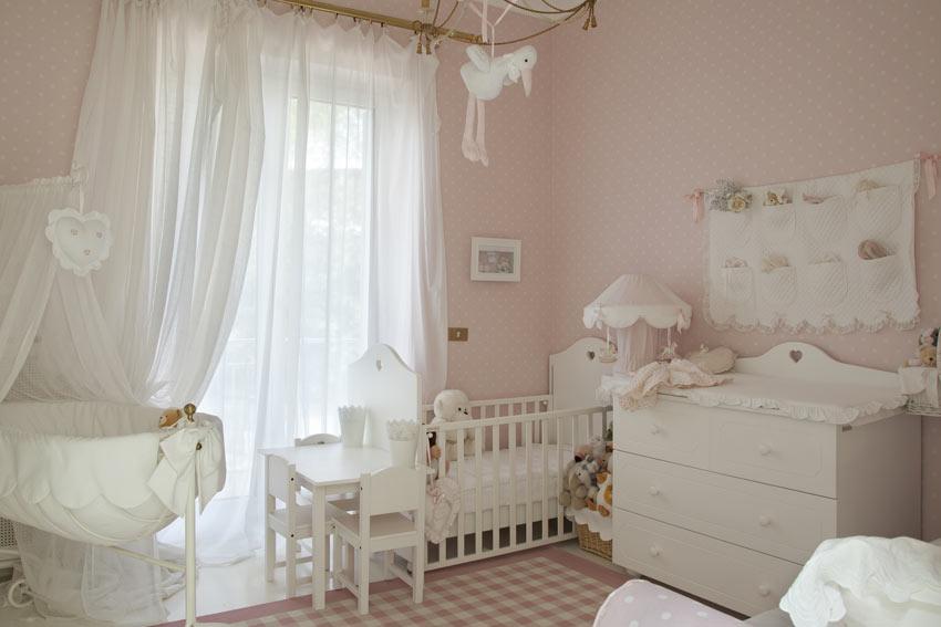 Come organizzare la cameretta di un bambino
